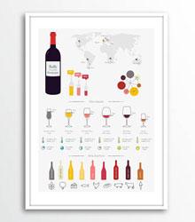 carnet-de-shopping-#8 cadre vin et accord